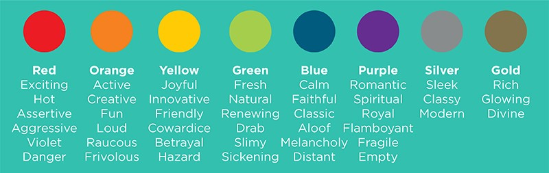 Hally Labels Blog Emotion Influencing Design Elements - Colour